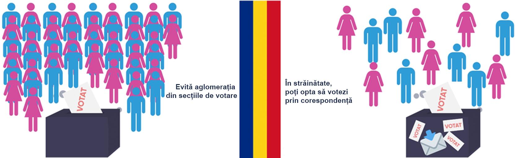 Több mint 7000 külföldön élő román állampolgár regisztrált már az államelnök-választásokra