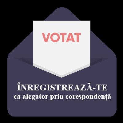 Votare prin corespondență